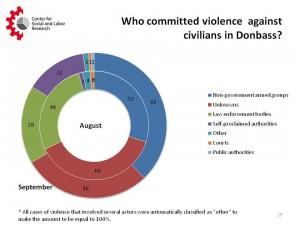 Donbass 2